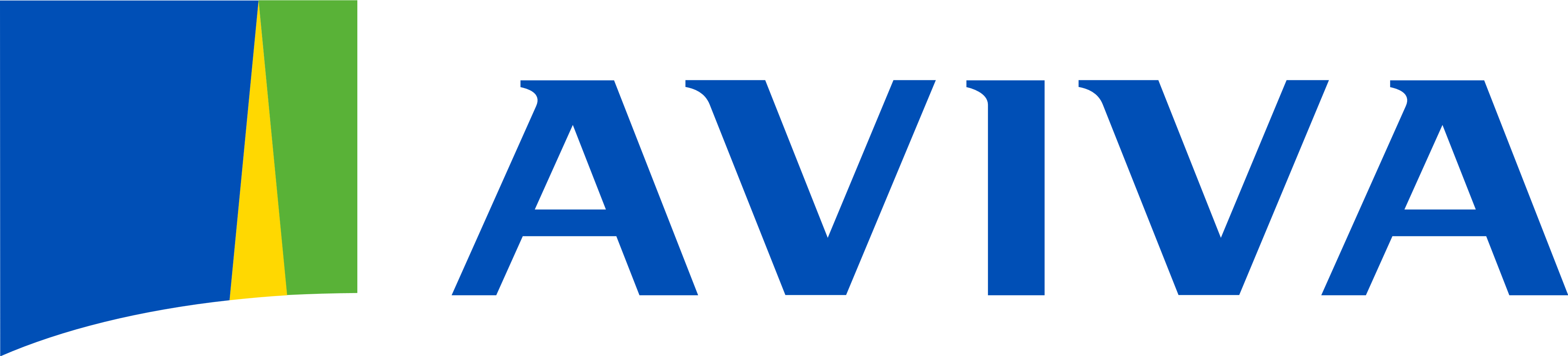 Aviva UK_Client